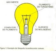 tungstênio
